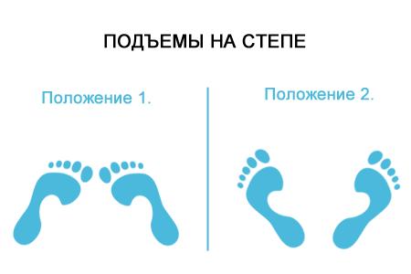 polozheniye-nog-na-stepe