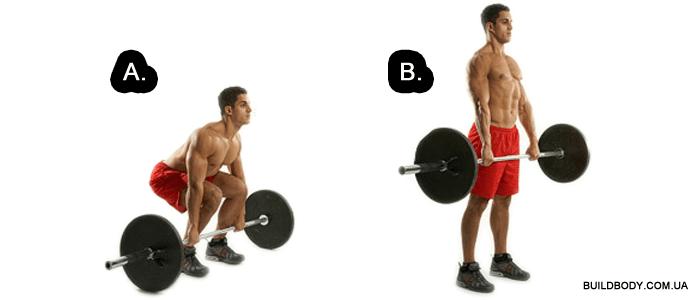Становая тяга, техника выполнения